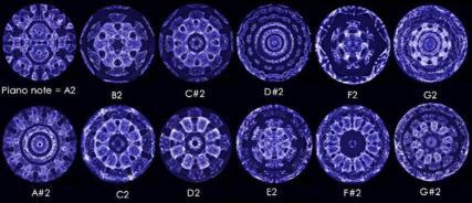 Mandalas of piano notes by Cymascope